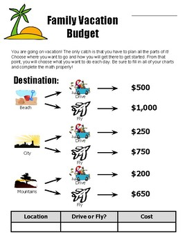 beginning of the year math family vacation budget worksheet