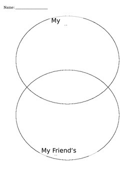 Family Venn Diagram