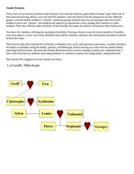 Family Vocab: Collaborative Exercise