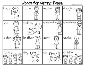 Family Word List - Writing Center