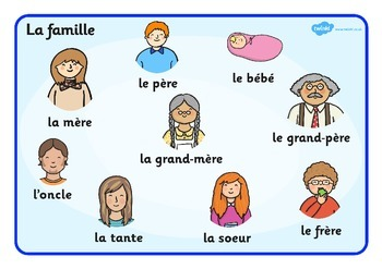Family Word Mat French