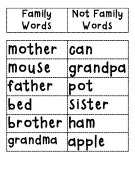 Family Words Sort