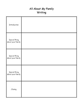 Family Writing Planning Sheet