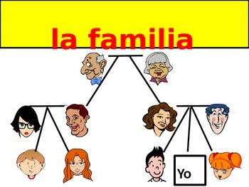 Family and Celebrations Vocabulary Readlidades 1 Ch 5A