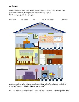 Family and House in English Partner Speaking activity