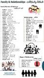 Family and Relationships (العائلة والعلاقات) Reference Sheet
