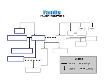Family by J. California Cooper Character Chart
