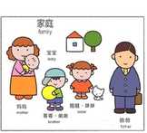 """""""Family"""" chinese and english flash card"""