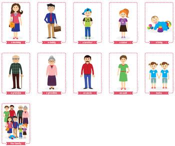 Family flashcards - English