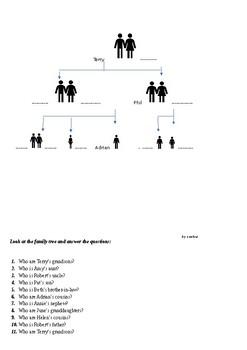 Family - full lesson