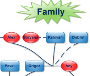 Family (handout)