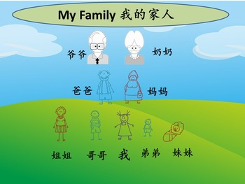 Chinese thematic unit:Family