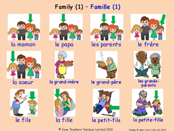 Family in French Posters / Slides