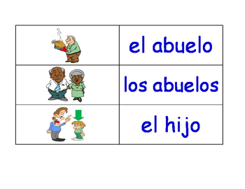 Family in Spanish Flash Cards