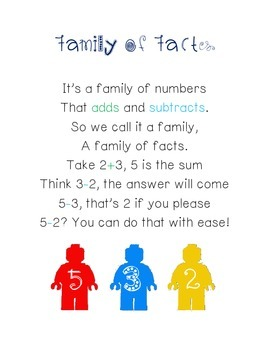 Family of Facts - Poem