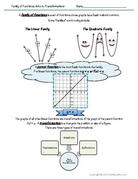 """Family of Functions"" Novel Intro to Transformations of Linear Functions"