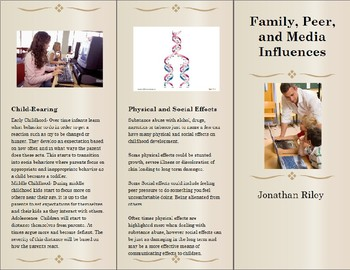 Family, peer and media influence