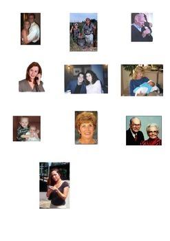 Family photos - Spanish activity
