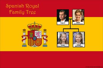 Family - the Spanish Royal Family