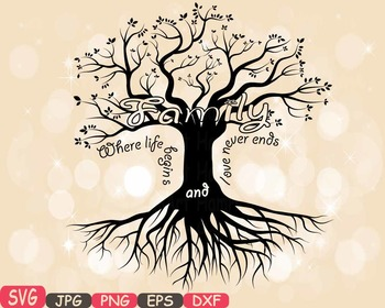 Family tree Word Art SVG clip art love never ends Tree Dee