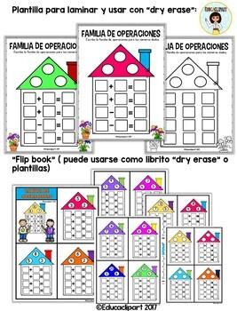 Familias de operaciones (suma y resta) - Spanish Fact Families