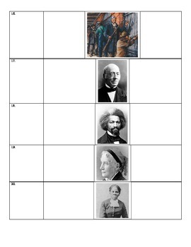 Famous Abolitionists in America Open-Book Quiz