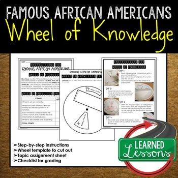 Famous African Americans Wheel of Knowledge Interactive Notebook Page