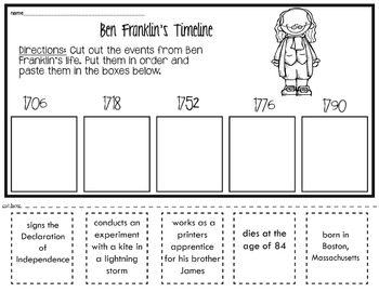 Ben Franklin's View on the Colonies Uniting (Worksheet ...