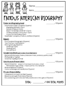Famous American Biography Research Checklists/Rubrics