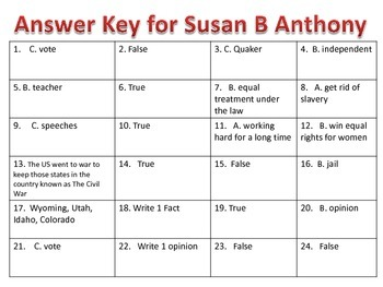 Famous American Heroes Task Cards- Susan B Anthony
