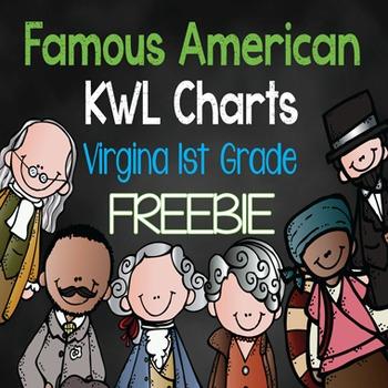 Famous American KWL Charts Freebie {Virginia 1st Grade}