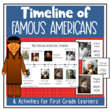 Famous American Timeline {First Grade}