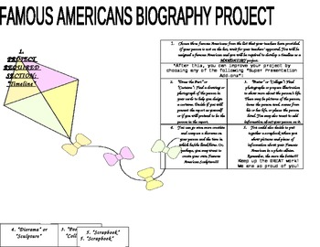 Famous American Unit & Project