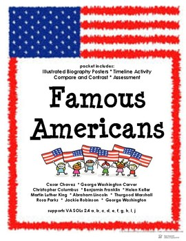 Famous Americans - Let's Think About This!
