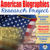 Biographies Research *Famous Americans