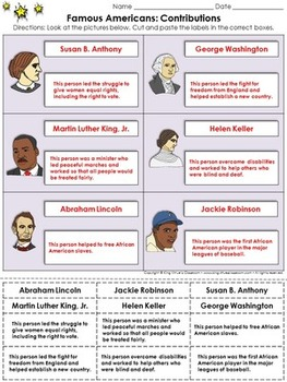 Famous Americans: Contributions Cut and Paste Activity - Susan B. Anthony, etc.