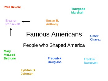 Famous Americans: Eleanor Roosevelt Powerpoint