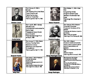 Famous Americans Flash Cards