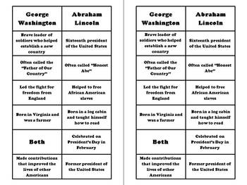 Famous Americans: George Washington and Abraham Lincoln Venn Diagram