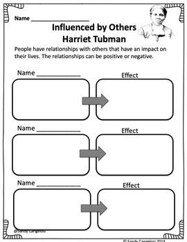 BIOGRAPHY: HARRIET TUBMAN  (Black History Month Activities)
