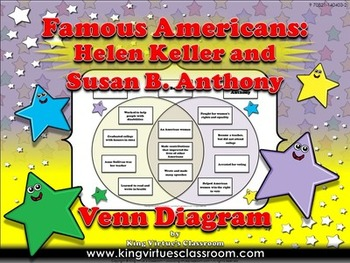 Famous Americans: Helen Keller and Susan B. Anthony Venn Diagram - King Virtue