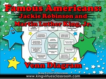 Famous Americans: Jackie Robinson and Martin Luther King, Jr. Venn Diagram