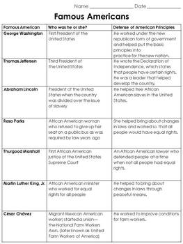 Famous Americans: Martin Luther King, Jr., Rosa Parks, etc. Study Guide Outline