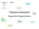 Famous Americans: Paul Revere Powerpoint