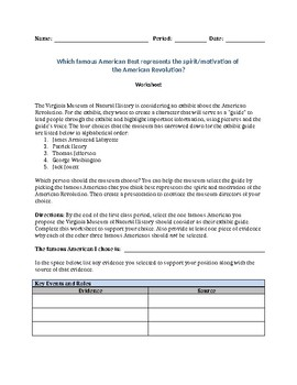 Famous Americans Performance Task *EDITABLE*