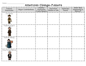Famous Americans Review Chart 3rd Grade, Georgia