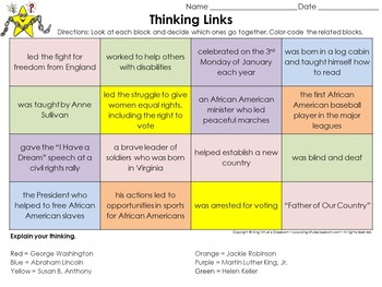 Famous Americans: Susan B. Anthony, Helen Keller Thinking Links Activity