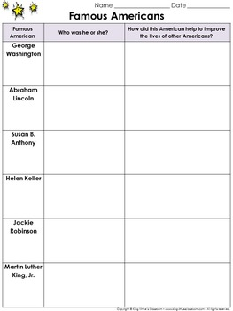 Famous Americans: Susan B. Anthony, Hellen Keller, etc. Study Guide Outline #1