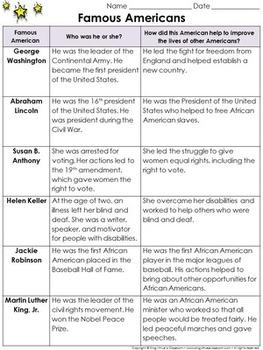 Famous Americans: Susan B. Anthony, Hellen Keller, etc. St