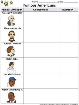 Famous Americans: Susan B. Anthony, Hellen Keller, etc. Study Guide Outline #2